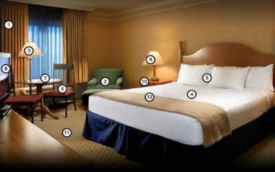 Know your hotel room