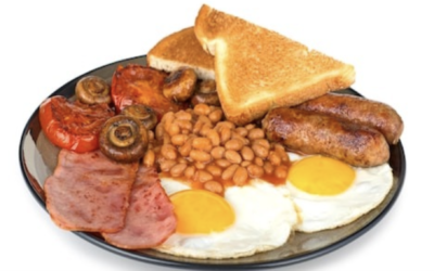 Quiz -What are the ingredients of an English breakfast?